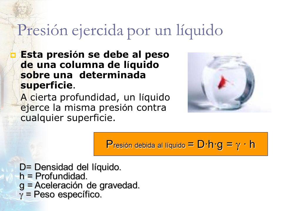 Presión ejercida por un líquido