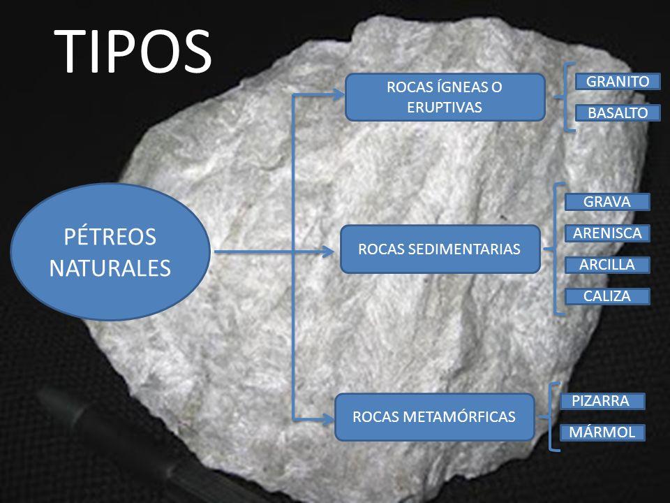 Ejemplo De Tipos De Materiales P Treos Ppt Video Online