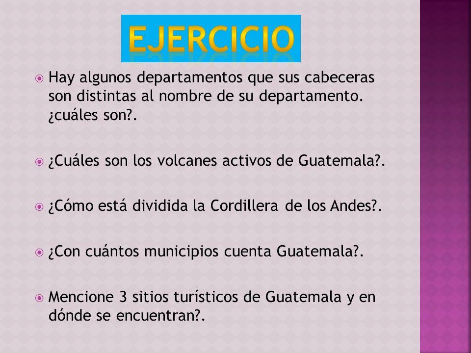 Ejercicio Hay algunos departamentos que sus cabeceras son distintas al nombre de su departamento. ¿cuáles son .