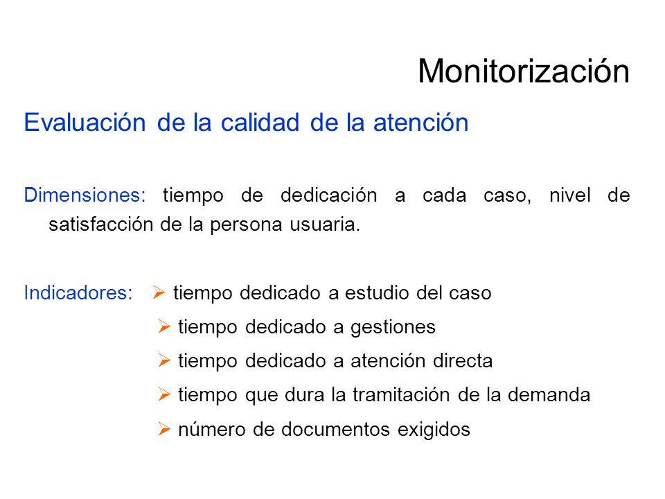 Monitorización Evaluación de la calidad de la atención