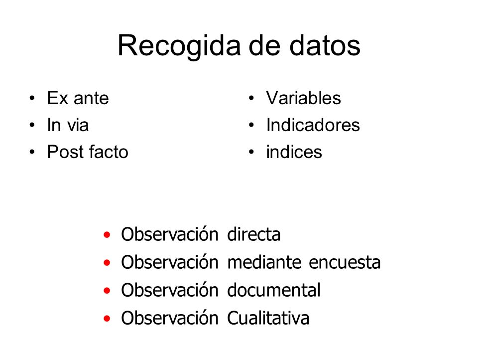 Recogida de datos Ex ante In via Post facto Variables Indicadores