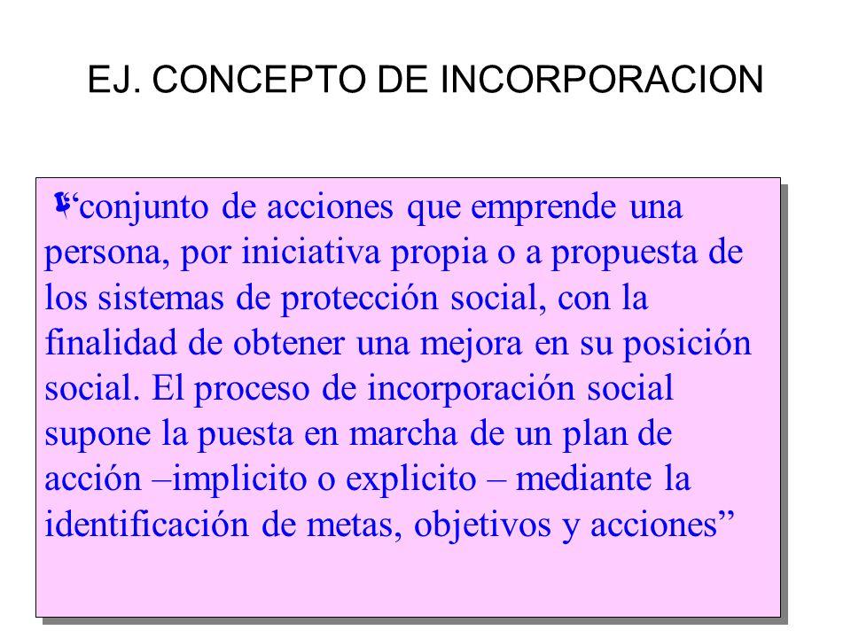 EJ. CONCEPTO DE INCORPORACION