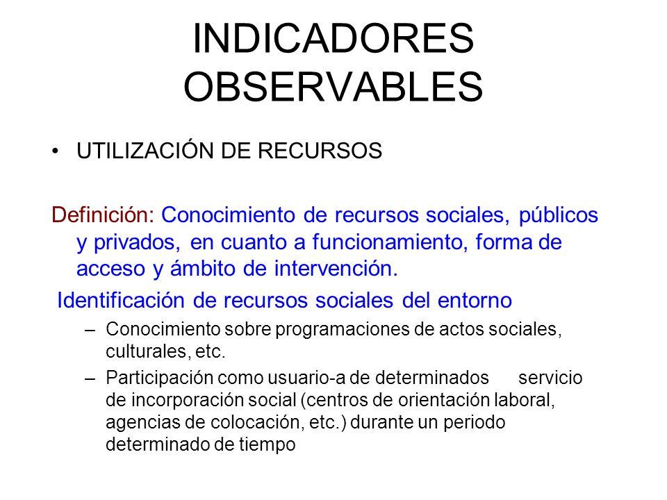 INDICADORES OBSERVABLES