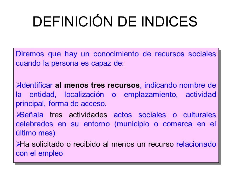 DEFINICIÓN DE INDICES Diremos que hay un conocimiento de recursos sociales cuando la persona es capaz de: