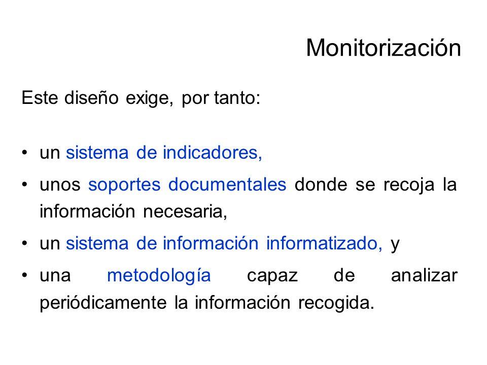 Monitorización Este diseño exige, por tanto: