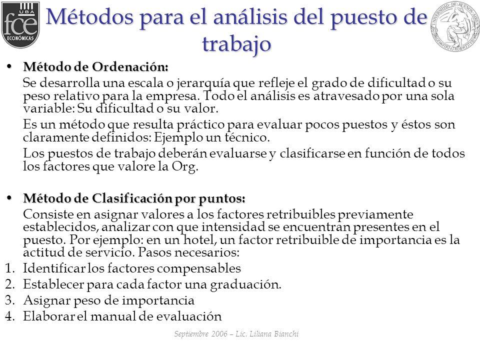 Métodos para el análisis del puesto de trabajo