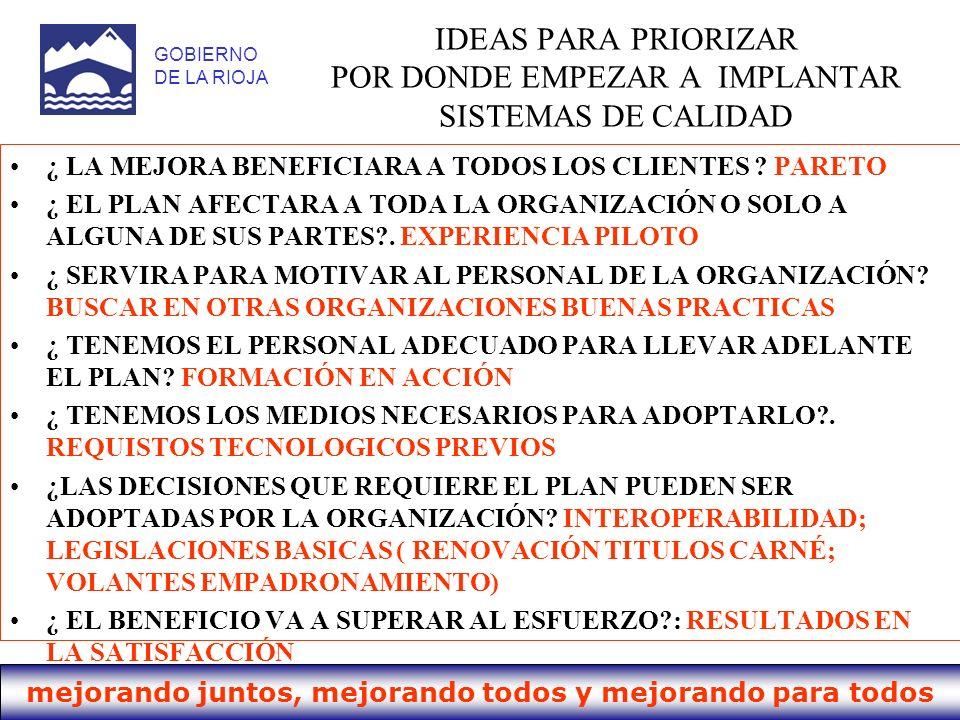 IDEAS PARA PRIORIZAR POR DONDE EMPEZAR A IMPLANTAR SISTEMAS DE CALIDAD