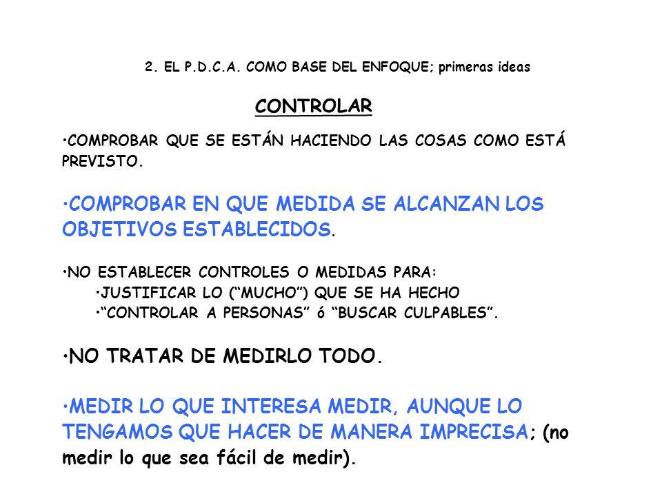 COMPROBAR EN QUE MEDIDA SE ALCANZAN LOS OBJETIVOS ESTABLECIDOS.