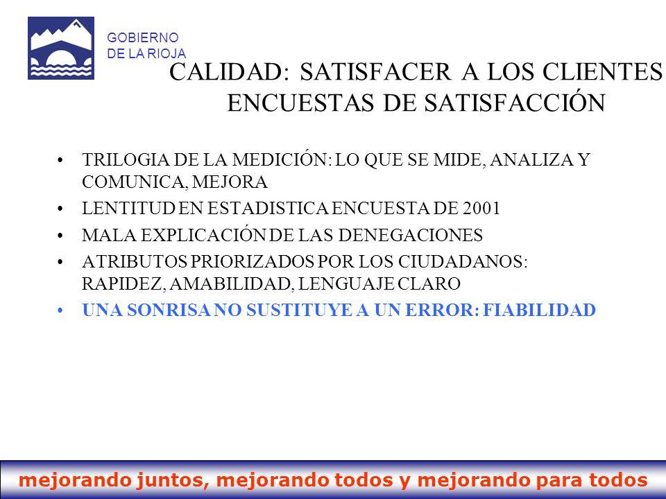 CALIDAD: SATISFACER A LOS CLIENTES ENCUESTAS DE SATISFACCIÓN