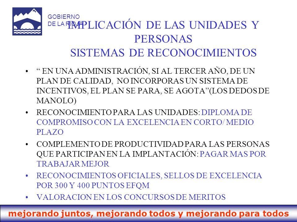 IMPLICACIÓN DE LAS UNIDADES Y PERSONAS SISTEMAS DE RECONOCIMIENTOS