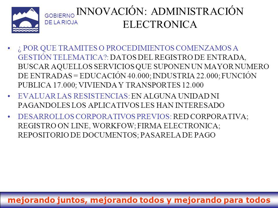INNOVACIÓN: ADMINISTRACIÓN ELECTRONICA