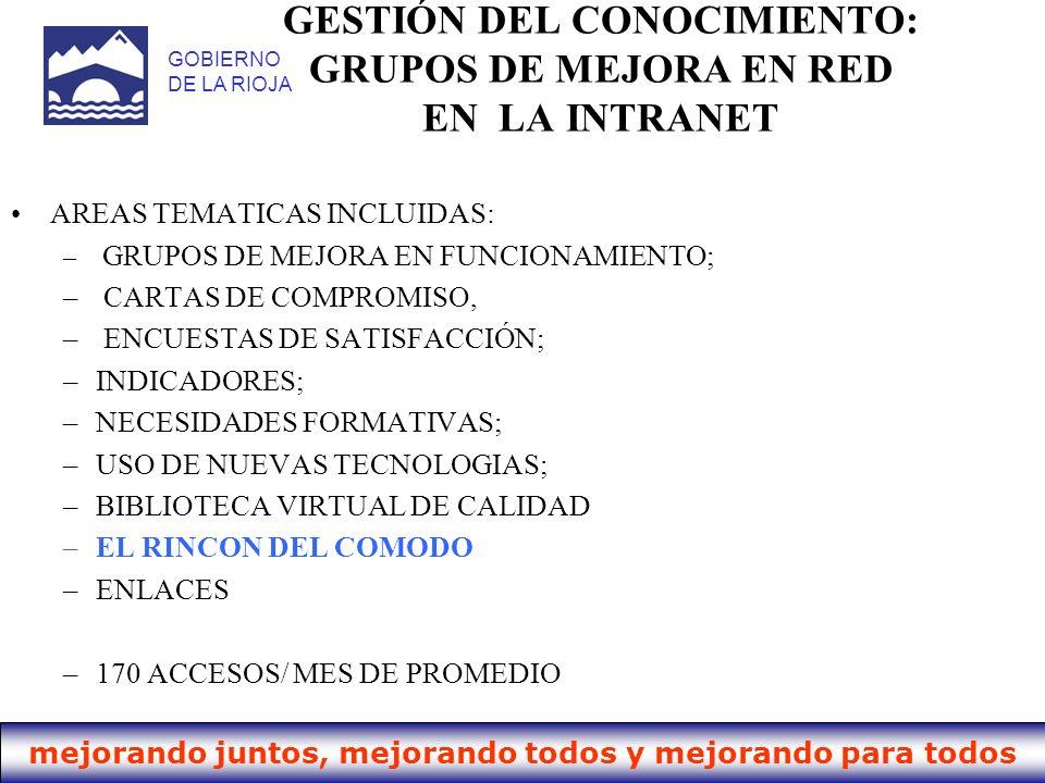 GESTIÓN DEL CONOCIMIENTO: GRUPOS DE MEJORA EN RED EN LA INTRANET