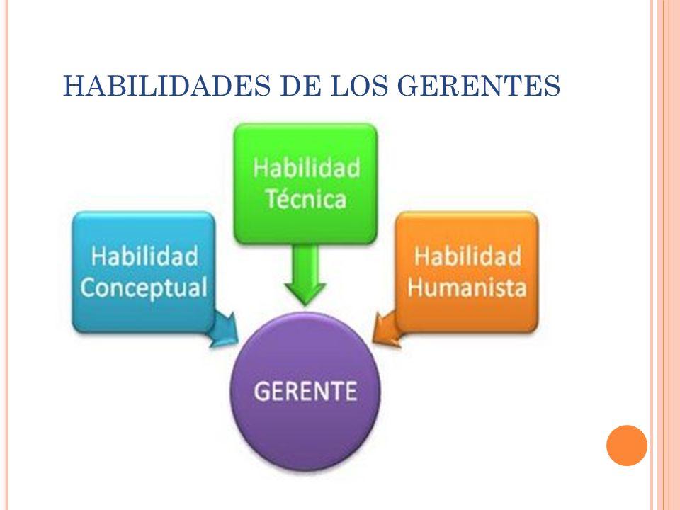 HABILIDADES DE LOS GERENTES