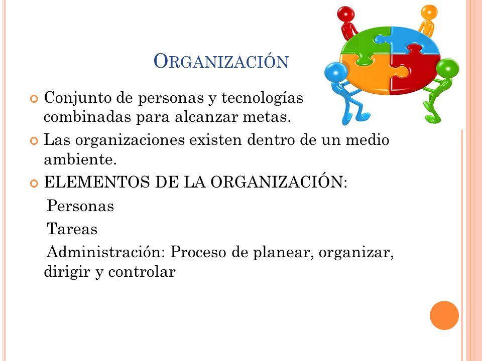 Organización Conjunto de personas y tecnologías combinadas para alcanzar metas. Las organizaciones existen dentro de un medio ambiente.