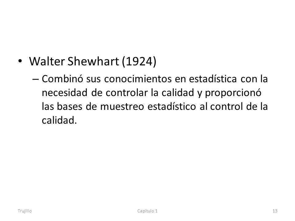 Walter Shewhart (1924)
