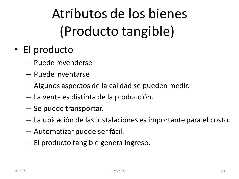Atributos de los bienes (Producto tangible)