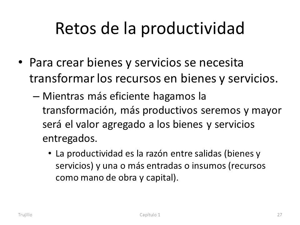 Retos de la productividad