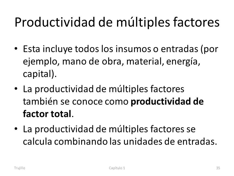 Productividad de múltiples factores