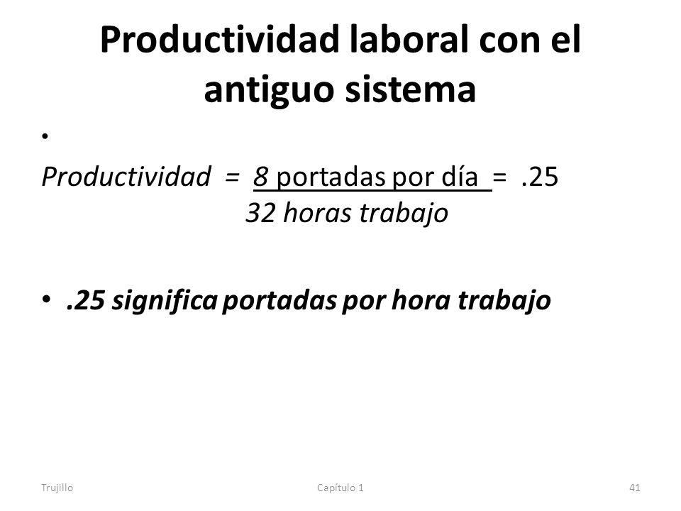 Productividad laboral con el antiguo sistema