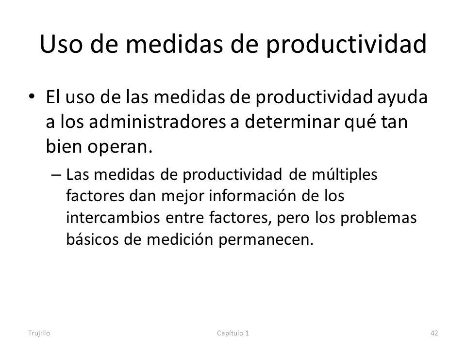 Uso de medidas de productividad