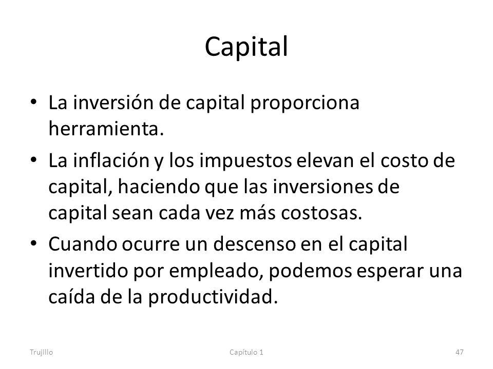 Capital La inversión de capital proporciona herramienta.