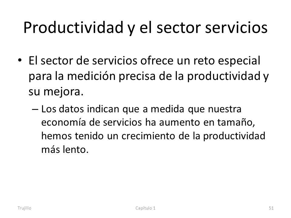 Productividad y el sector servicios