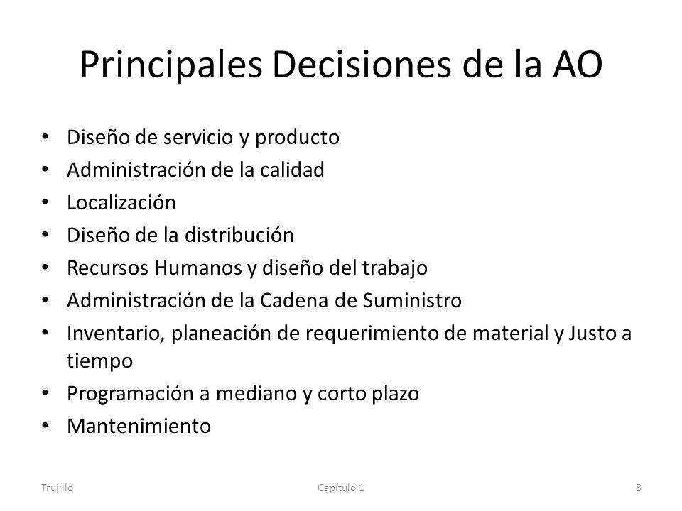 Principales Decisiones de la AO
