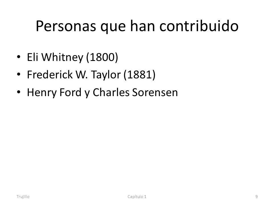 Personas que han contribuido