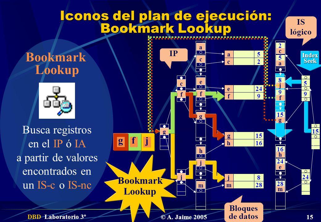 Iconos del plan de ejecución: Bookmark Lookup