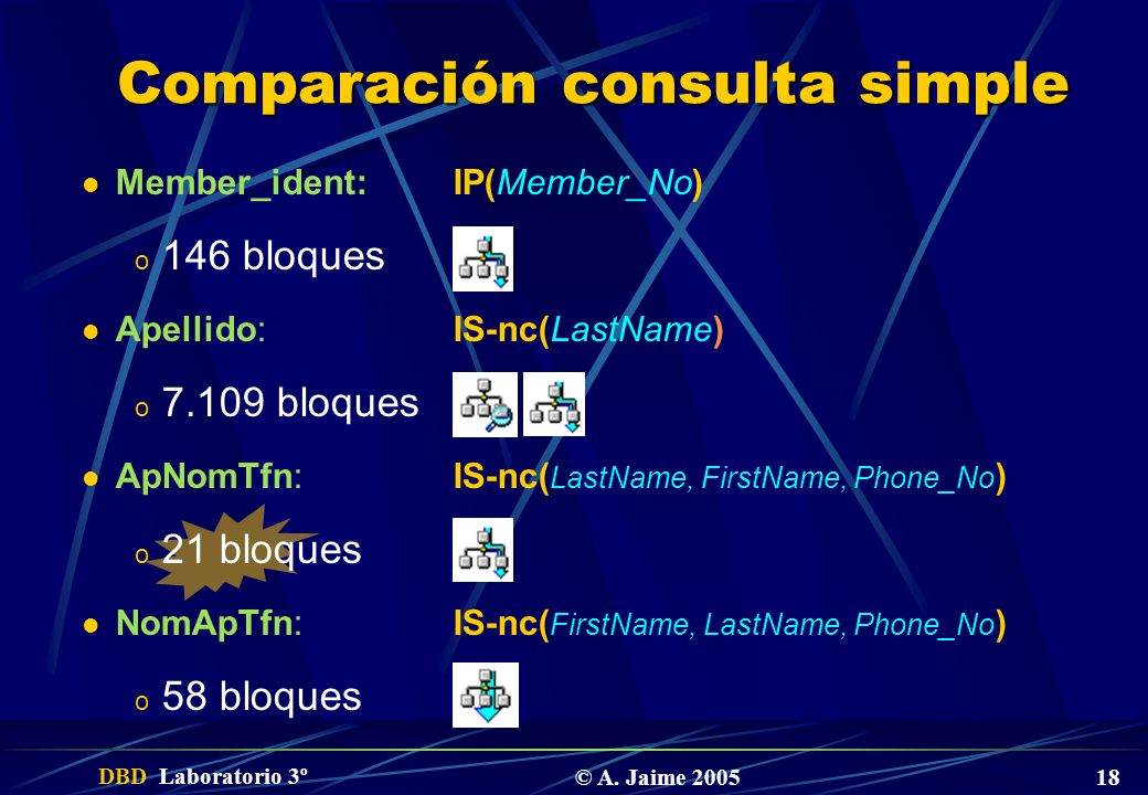 Comparación consulta simple