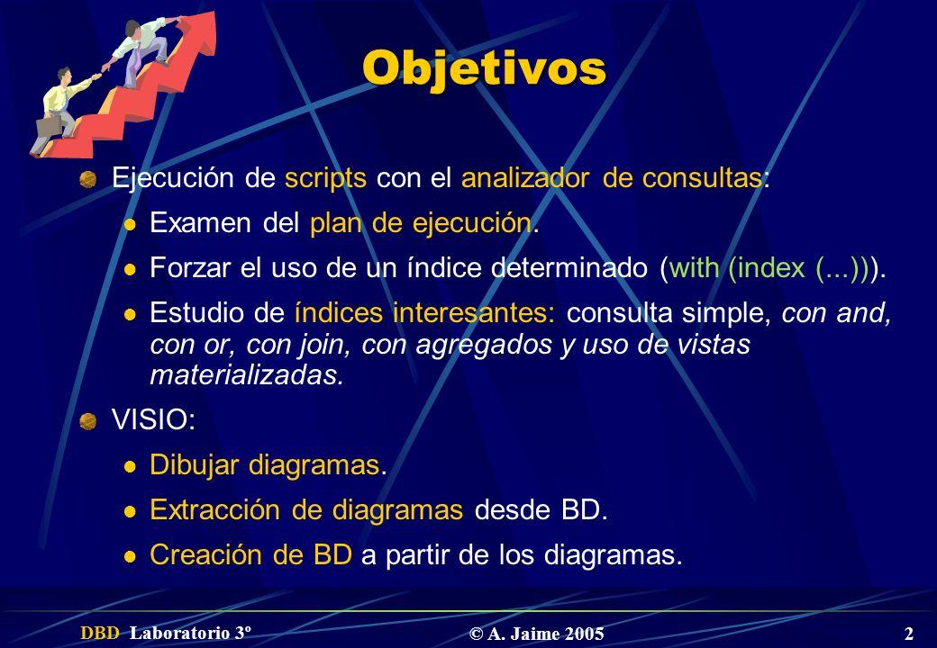 Objetivos Ejecución de scripts con el analizador de consultas: