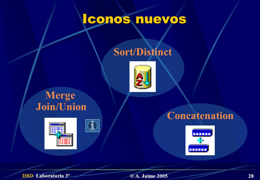 Iconos nuevos Sort/Distinct Merge Join/Union Concatenation