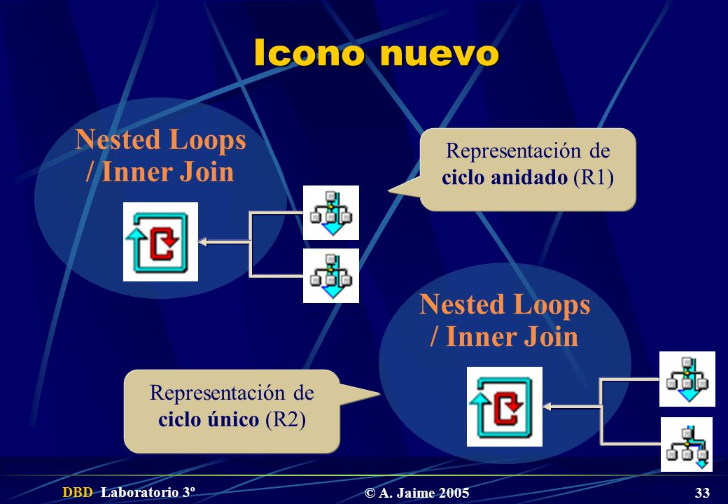 Icono nuevo Nested Loops / Inner Join Nested Loops / Inner Join
