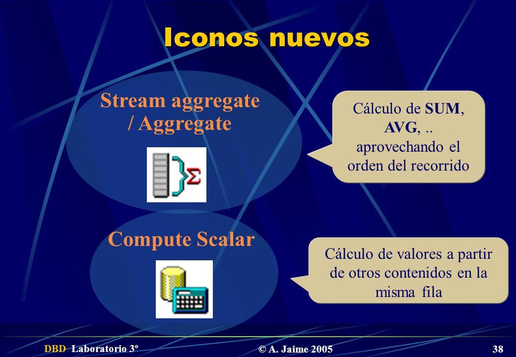 Iconos nuevos Stream aggregate / Aggregate Compute Scalar