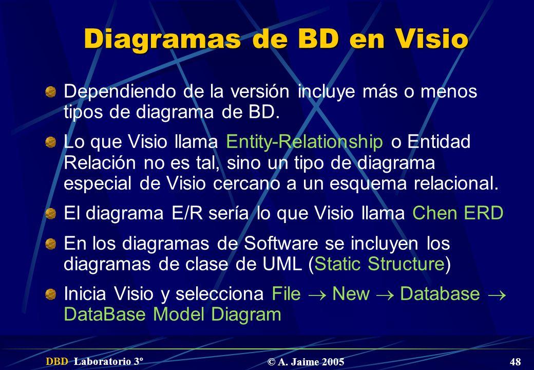 Diagramas de BD en Visio