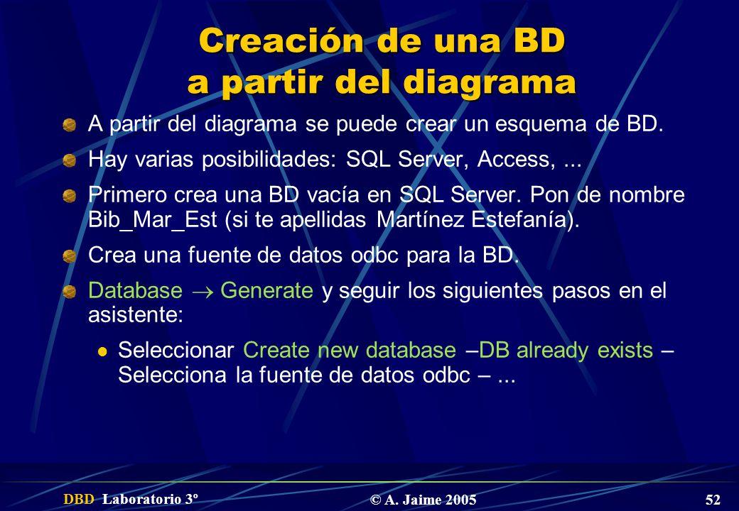 Creación de una BD a partir del diagrama