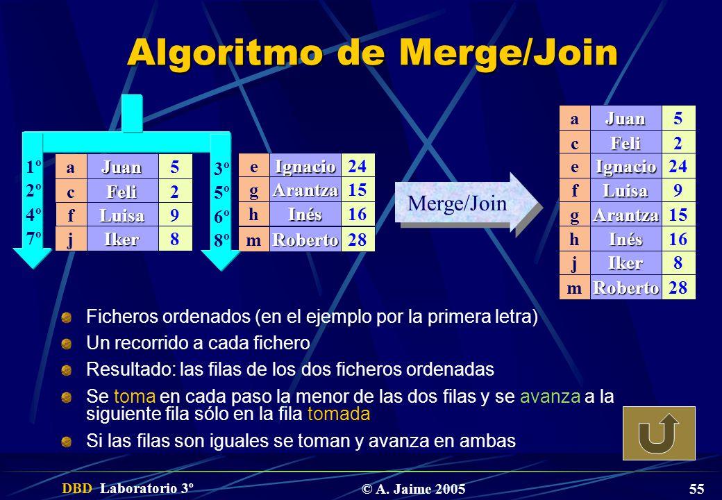 Algoritmo de Merge/Join