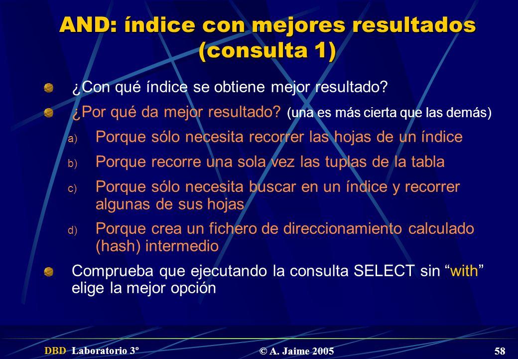 AND: índice con mejores resultados (consulta 1)