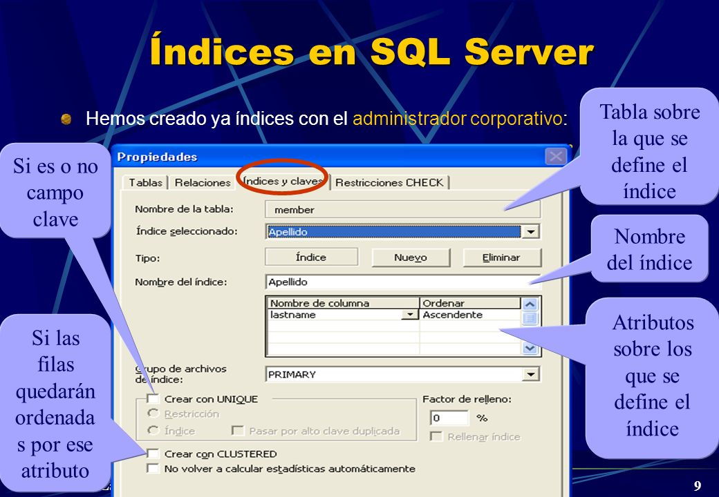 Índices en SQL Server Tabla sobre la que se define el índice