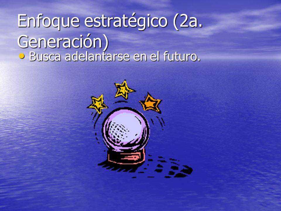 Enfoque estratégico (2a. Generación)