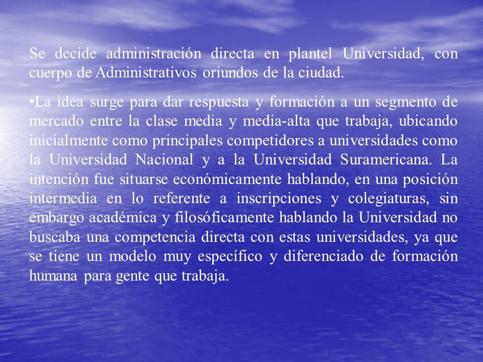 Se decide administración directa en plantel Universidad, con cuerpo de Administrativos oriundos de la ciudad.