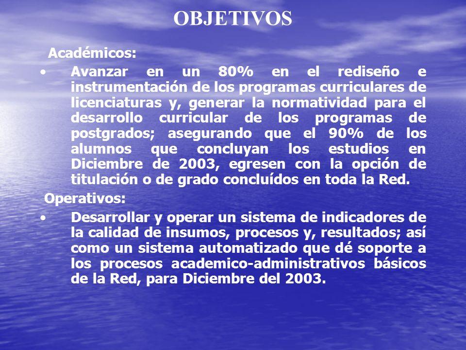 OBJETIVOS Académicos: