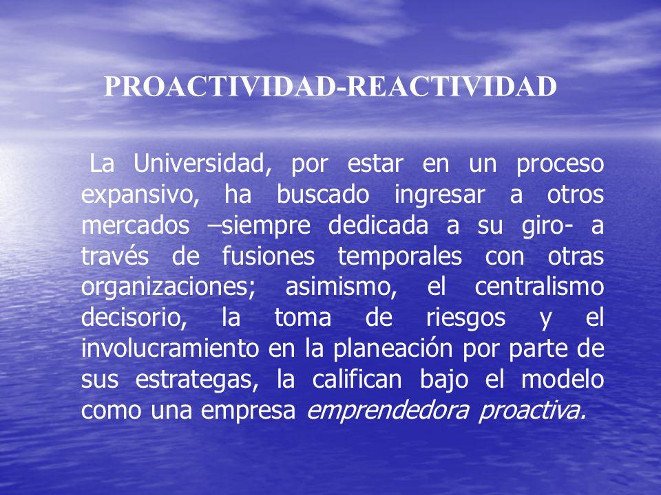 PROACTIVIDAD-REACTIVIDAD