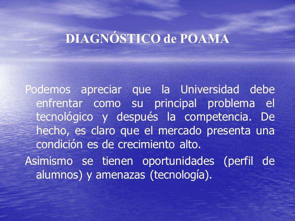 DIAGNÓSTICO de POAMA