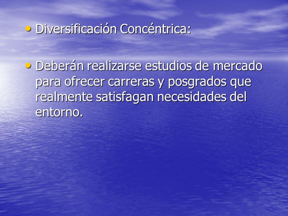 Diversificación Concéntrica: