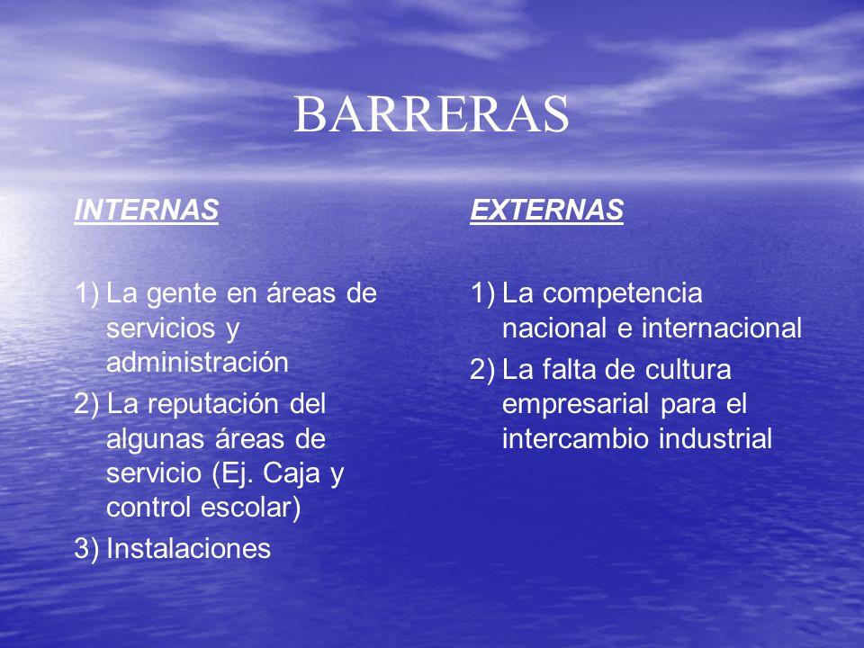BARRERAS INTERNAS 1) La gente en áreas de servicios y administración