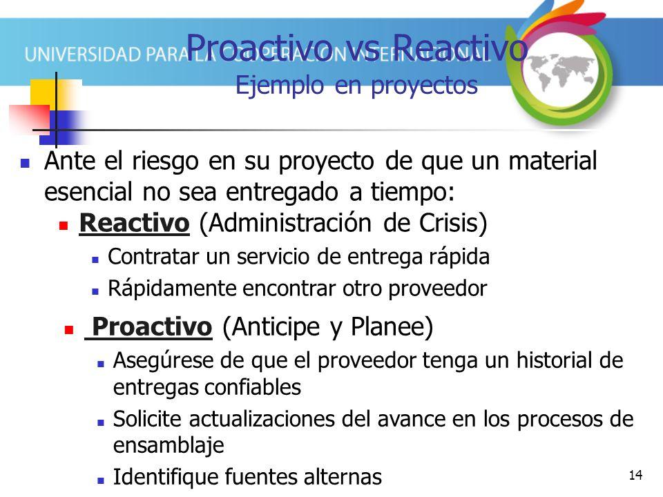 Proactivo vs Reactivo Ejemplo en proyectos