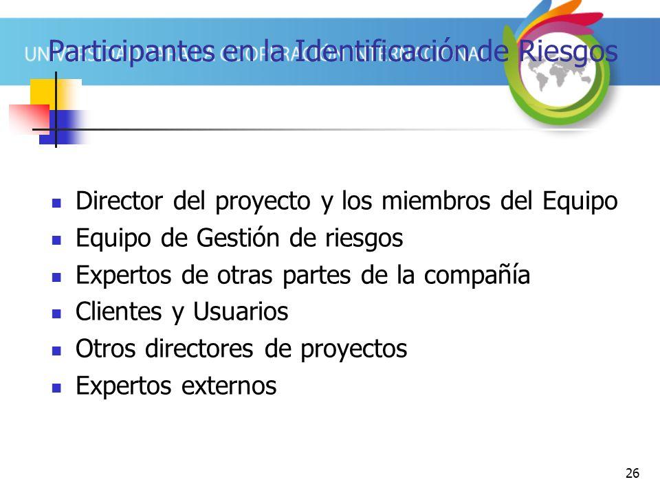 Participantes en la Identificación de Riesgos