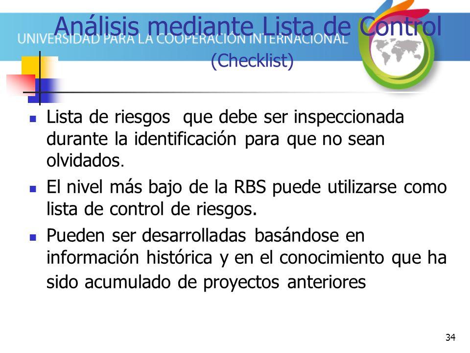 Análisis mediante Lista de Control (Checklist)