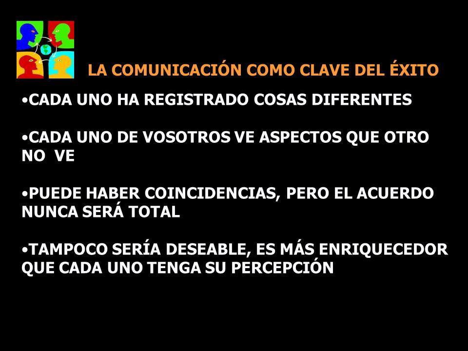 LA COMUNICACIÓN COMO CLAVE DEL ÉXITO